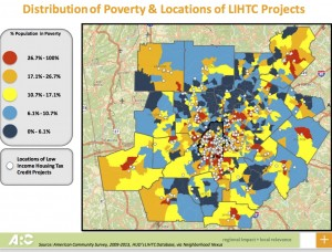 Housing Forum, low income tax credit projects
